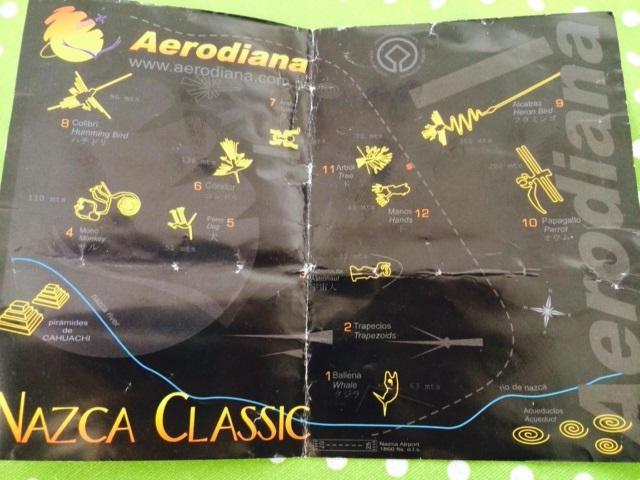 Mappa Linee Nasca